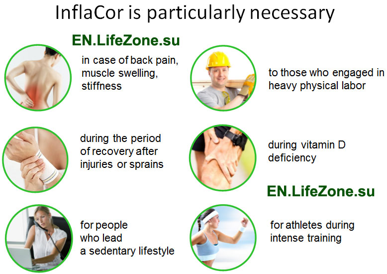 InflaCor-is-particularly-necessary-in-case-of-back-pain-muscle-swelling-stiffness
