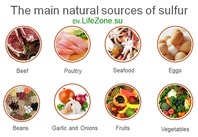 The main natural sources of sulfur