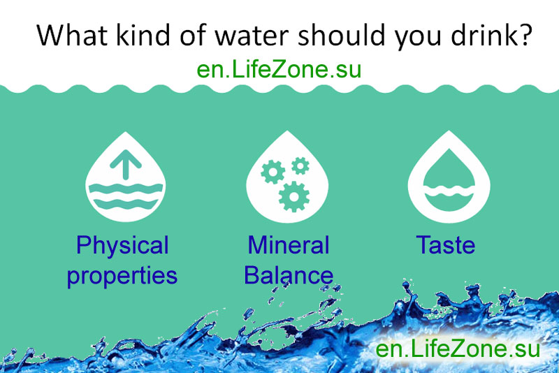 What kind of water should you drink